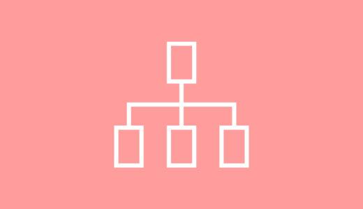 サイトマップ|このブログの目的|FX研究所 | FX Labo | 自己心理・資金管理・取引手法をFXブログで徹底解説