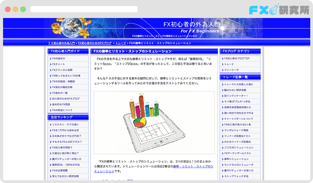 FXの勝率とリミット・ストップのシミュレーション|【FX取引に役立つ基礎知識】ツールと情報サイト(初心者〜中級者向け) | FX研究所 | 自己心理・資金管理・取引手法をFXブログで徹底解説