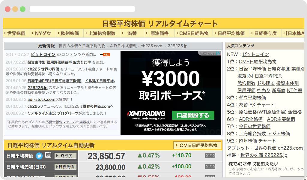 日経平均株価 リアルタイムチャート-【FX取引に役立つ基礎知識】ツールと情報サイト(初心者〜中級者向け) | FX研究所 | 自己心理・資金管理・取引手法をFXブログで徹底解説