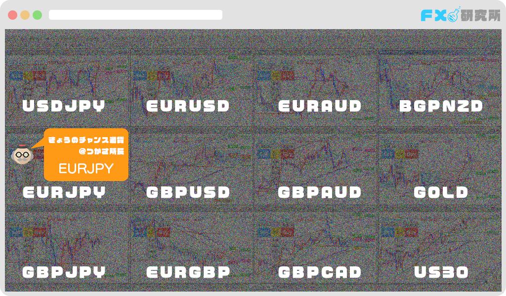 今日のチャンス通貨#2:逆張りだけどタイミングを合わせれば簡単 | FX研究所 | 自己心理・資金管理・取引手法をFXブログで徹底解説