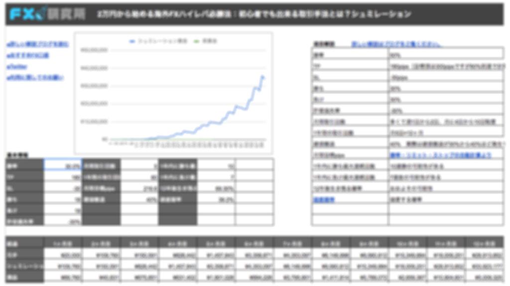 トレードシュミレーション|2万円から始める海外FXハイレバ必勝法:初心者でも出来る取引手法とは?|FX研究所 | 自己心理・資金管理・取引手法をFXブログで徹底解説