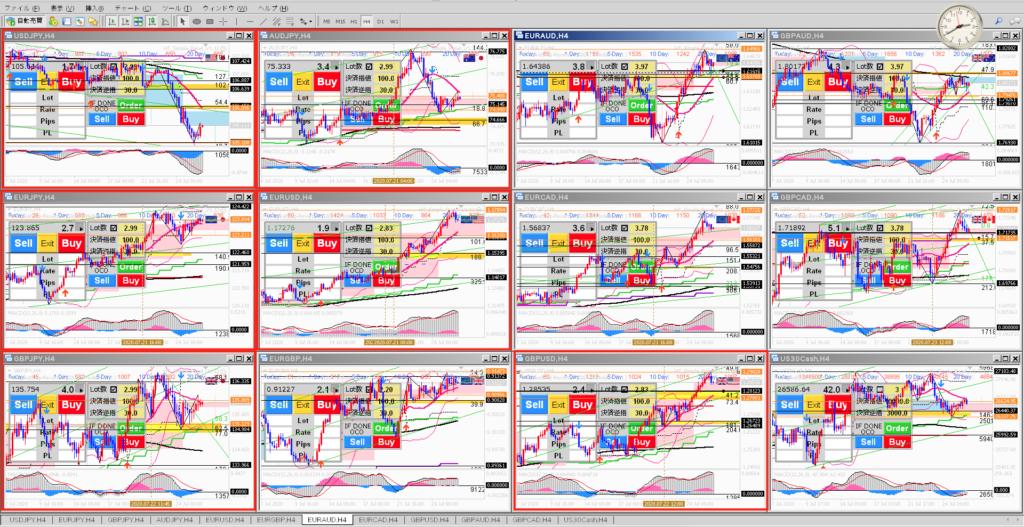 逆張りは負ける|12通貨過去分析 #3 2020/7/20-2020/7/24|つかさFX研究所 | 自己心理・資金管理・取引手法をFXブログで徹底解説