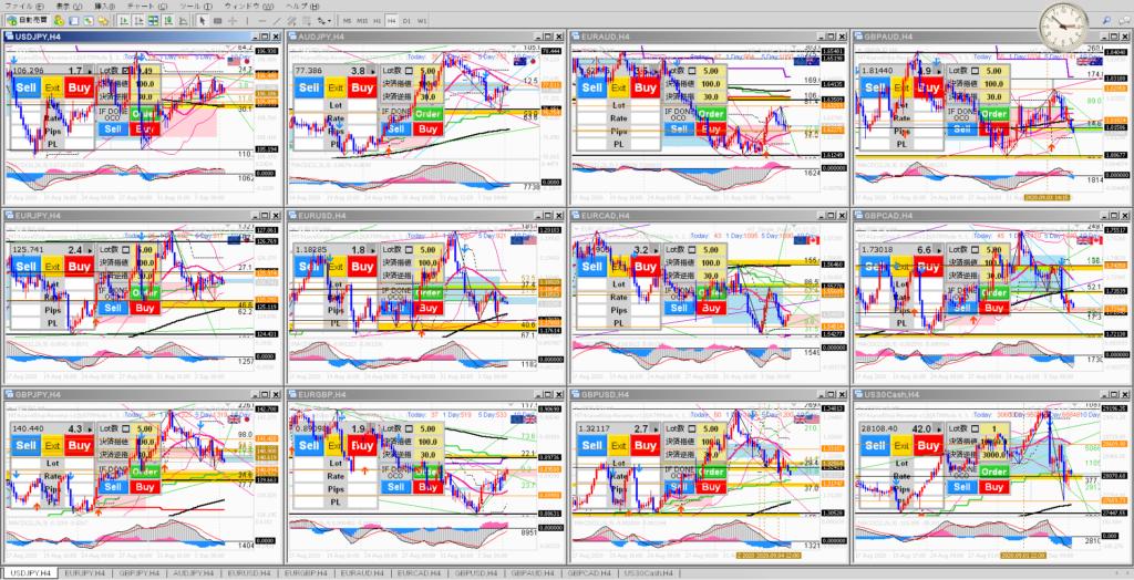 12通貨過去分析 #9 2020/8/31-2020/9/4 つかさFX研究所   自己心理・資金管理・取引手法をFXブログで徹底解説