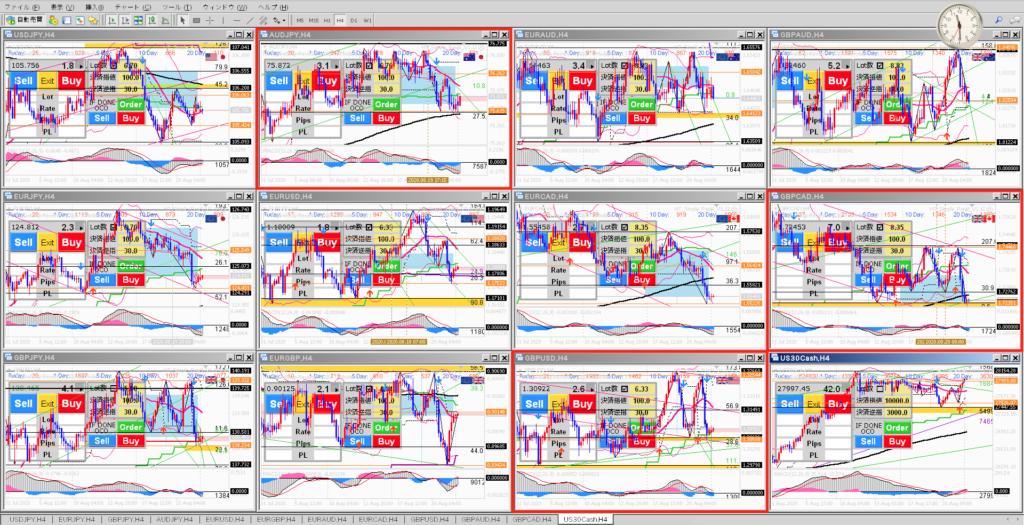 12通貨過去分析 #7 2020/8/17-2020/8/21