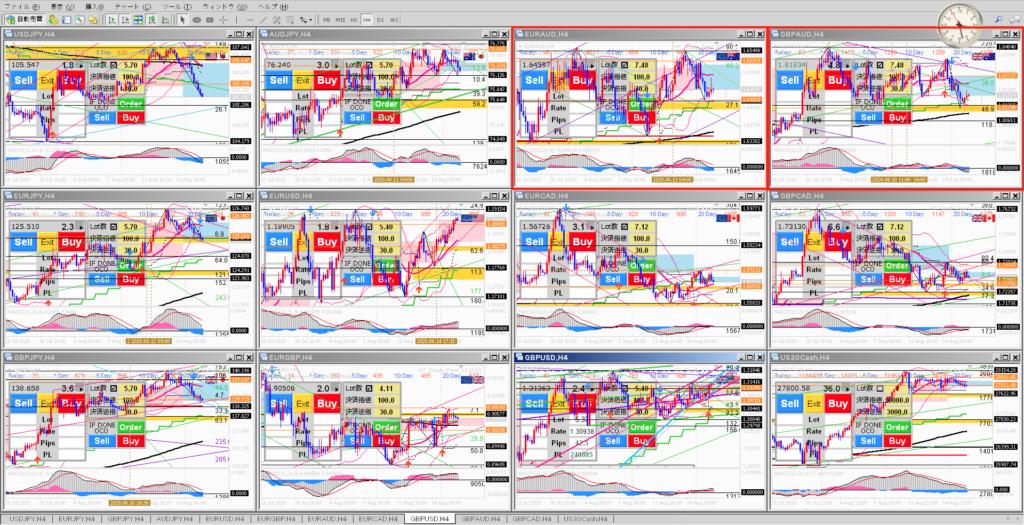 12通貨過去分析 #6 2020/8/10-2020/8/14|つかさFX研究所 | 自己心理・資金管理・取引手法をFXブログで徹底解説